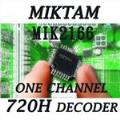 MIKTAM 1 Channel 720H Video Decoders-MIK2166
