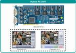 16CH H.264 hardware compression DVR Card with Windows Hybrid DVR Software - VEC-5016HCI
