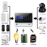 2015 factory directly suppy! Work with IP cams  gsm alarm system