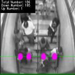 GuestLOG - Visitor Counting System