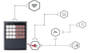 Raytec launches new VARIO2 IP Hybrid network illuminator range