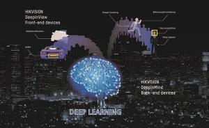 How deep learning increases the value of surveillance