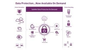 Gemalto launches on-demand security platform to protect data anytime, anywhere