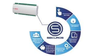 Integrated Solution with Bosch APE and ISS SecurOS