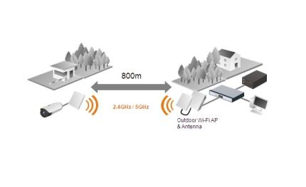 Brickcom provides long distance wireless solutions