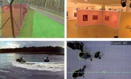 Bosch intelligent video analytics solution