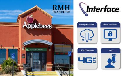 Interface provides wireless network communication solution to RMH Franchise