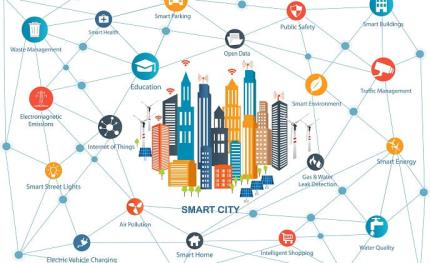 Smart cities to be built through private-public, multinational partnerships