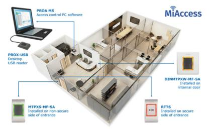 Videx's MiAccess Mifare proximity access control
