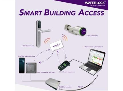 WFE Smart Building Access