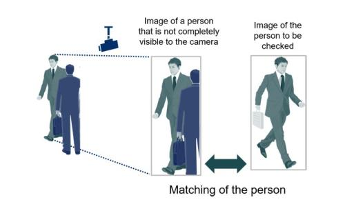 NEC technology recognizes people based on partial images