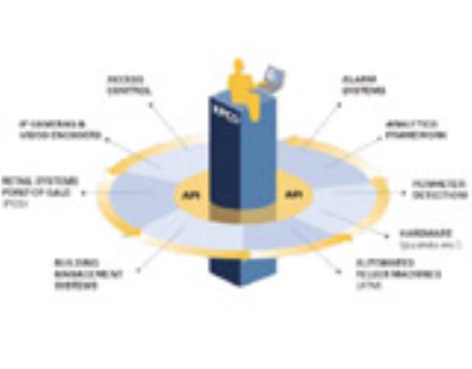 Beyond DVRs and NVRs: Video Management System