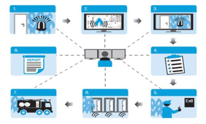 Nice Systems Rolls Out Easy To Deploy Psim Asmag Com