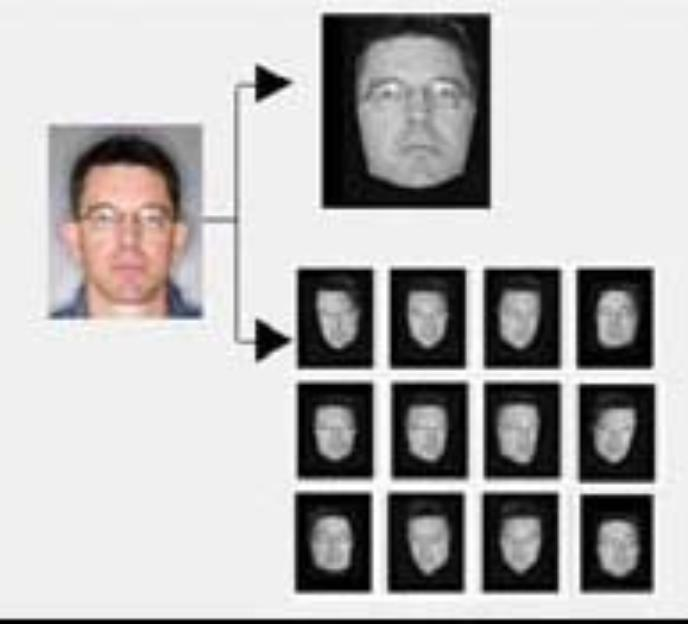 Facial Recognition — A Future with Possibilities