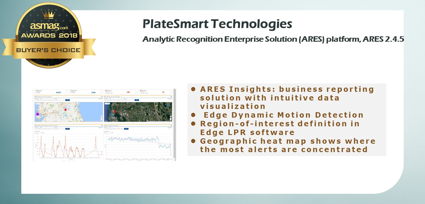 PlateSmart Analytic Recognition Enterprise Solution (ARES) platform, ARES 2.4.5