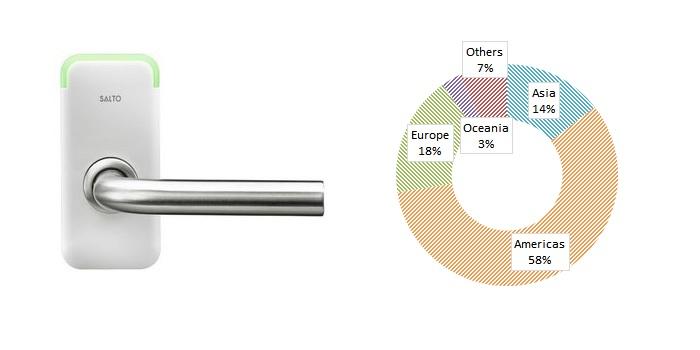 Top 10 access control locks of 2016 - asmag com