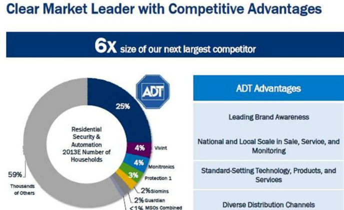 Intel partners with ADT for home security with its RealSense 3D camera technology