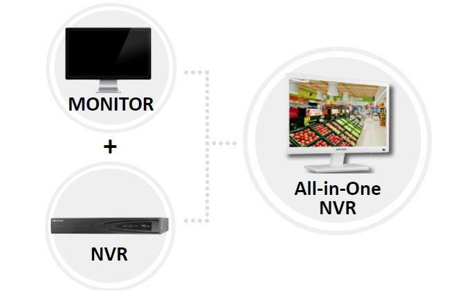 Hikvision introduces All-in-One NVR