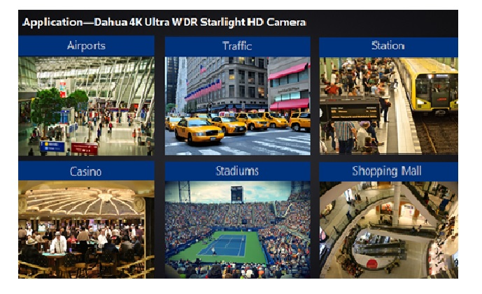 Dahua Technology takes HDCVI to the 4.0 era