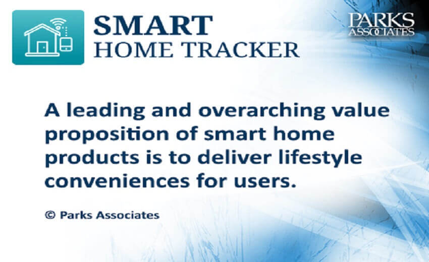 What's stopping smart home devices from mass adoption?