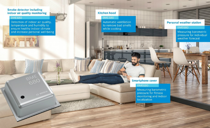 Smart home currently the most promising segment among IoT markets: Bosch Sensortec