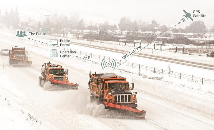 Vehicle Telematics Reveals Snow Plow Progress to Eliminate Waits