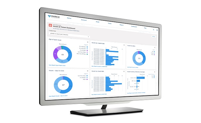 New March Networks Insight delivers unmatched video network visibility