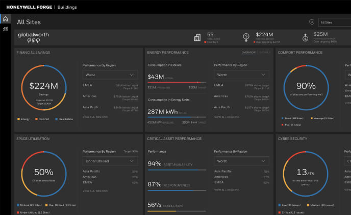 Honeywell introduces new Enterprise Performance Management software