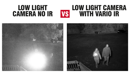 Raytec 'Light Fight' video evaluate current night vision technologies