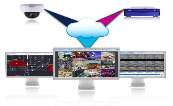 IndigoVision launches Control Center 13.2