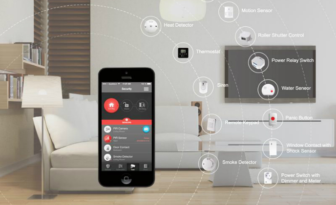 Climax Security & Home Automation Solution