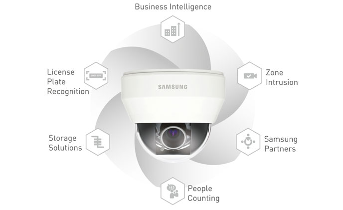 Samsung Techwin : A new era for video surveillance