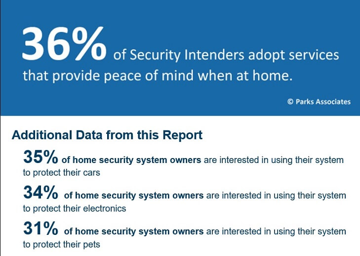 What non-security use cases are most important to smart home consumers?