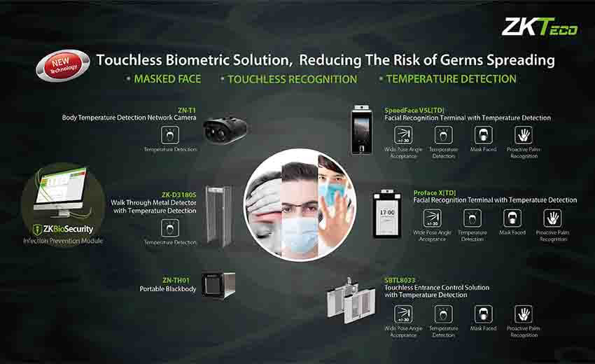 ZKTeco's touchless biometric solution reducing risk of germs spreading