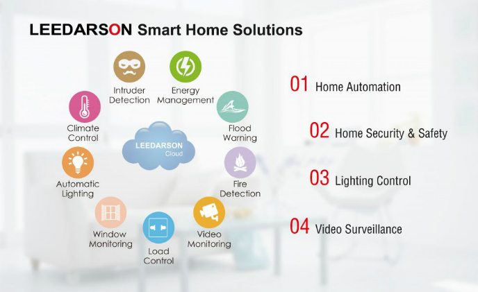 LEEDARSON well prepared to offer total smart home solutions
