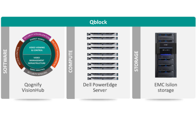 Qognify introduces VisionHub Qblock converged infrastructure