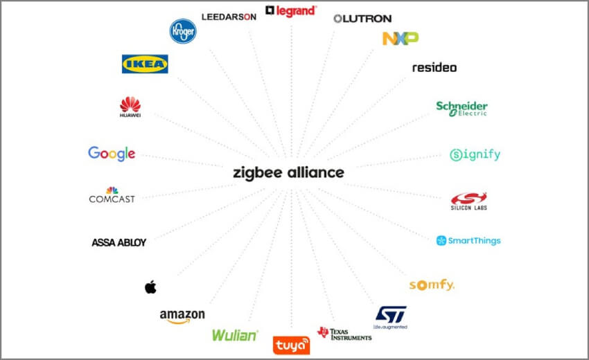 ASSA ABLOY joins Zigbee Alliance Board of Directors