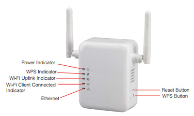 Honeywell Wi-Fi Repeater Extender expands remote video services