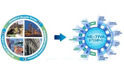 Verint to showcase PSIM Solutions and safety solution at APCO 2013