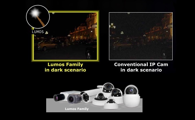 Dynacolor Lumos family provides exceptional performances under ultra-low light conditions, coming in January 2016