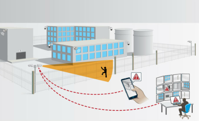 Axis strengthens perimeter defense solution with video analytics