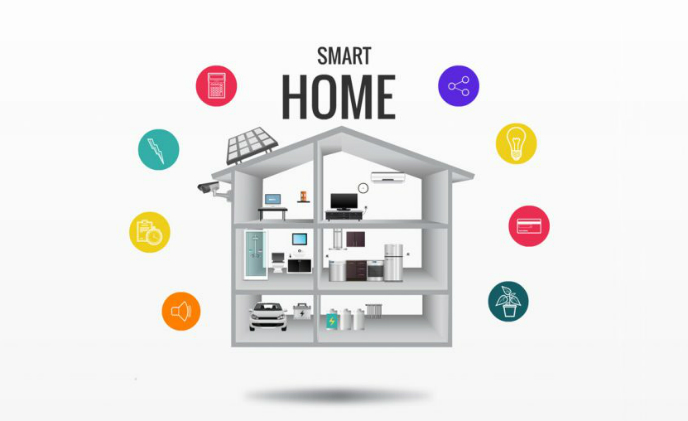 Global smart home market to grow to US$107.4 billion in size by 2023