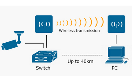 Why should you consider wireless transmission?