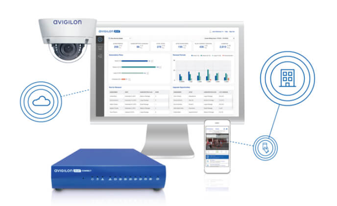 Avigilon expands cloud service platform into Canada