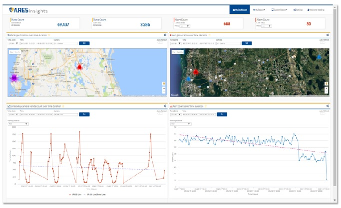 Platesmart announces new software upgrade - ARES 2.4.5 and ARES Insights
