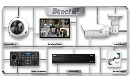 IDIS announces DirectIP integrated with Lenel OnGuard