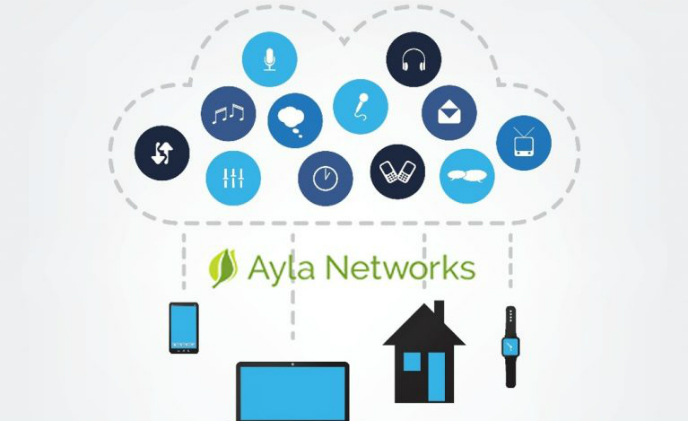 Ayla introduces Phone-as-a-Gateway to connect Bluetooth products to the cloud