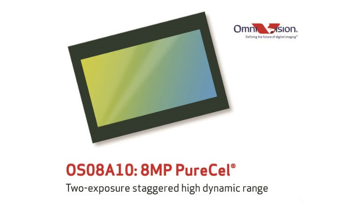 OmniVision's 8-MP OS08A image sensor delivers true 4K2K Vvdeo for security applications