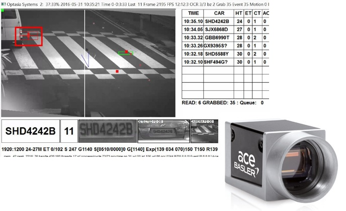 Innovative real-time high-speed ANPR system with Basler ace cameras