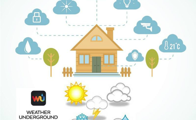 IFTTT partners with weather underground to sync home devices with weather forecast